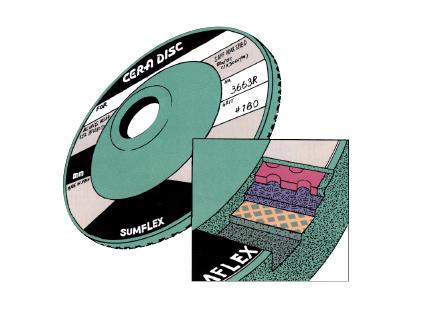 CERA DISC -セラジスク-